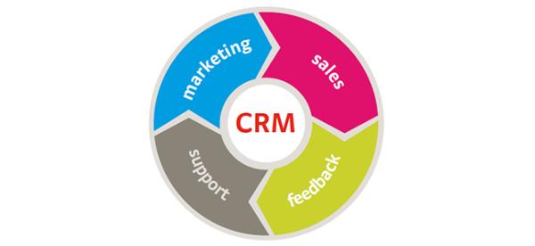 anjuum khanna customer relationship management
